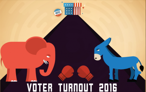 Election 2016: Solutions to the voter turnout problem