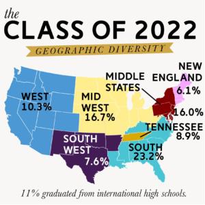 Vanderbilt class of 2022 geographic diversity