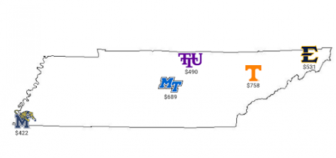 Tennessee line map with college logos over their respective locations