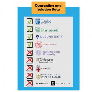 University comparison infographic