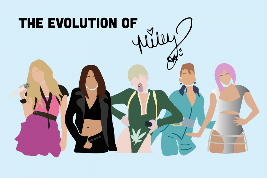 An analysis of Miley Cyrus's pop evolution as we prepare for her new album,