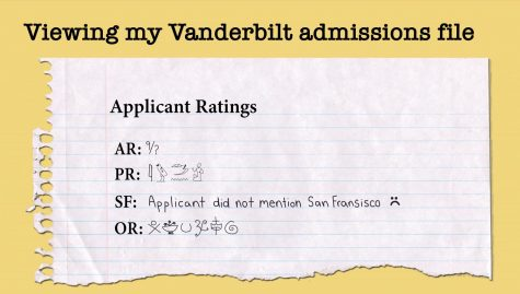Viewing my Vandy admissions file (Hustler staff/Nora Fellas)