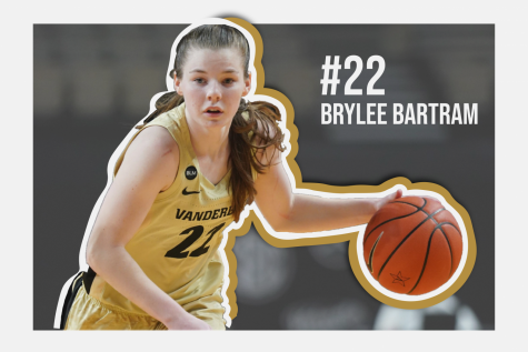 Brylee Bartram's journey from national three-point record holder to West End
