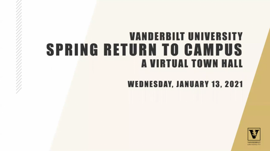 Spring Return to Campus Town Hall
