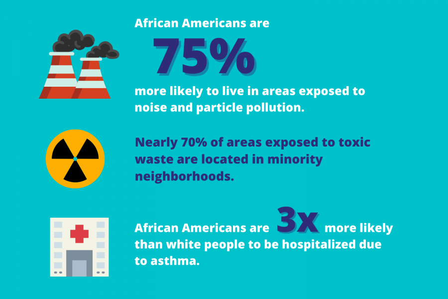 Pollution disproportionately affects Black and brown communities. (Hustler Communications/Emery Little)