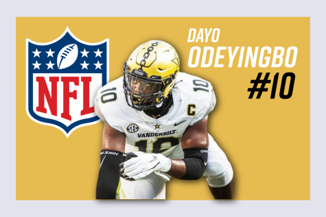 2021 NFL Draft Profile: Dayo Odeyingbo