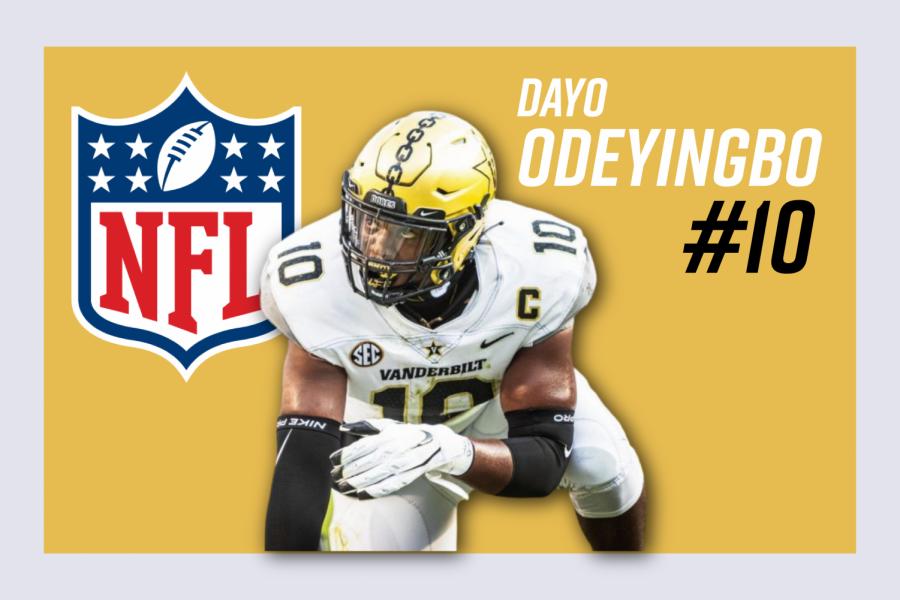 2021 NFL Draft Profile: Dayo Odeyingbo