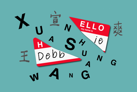 If you can learn to say Hermione or Eisenhower, you are also capable of pronouncing Liu or Yichen. (Hustler Multimedia/Emery Little)
