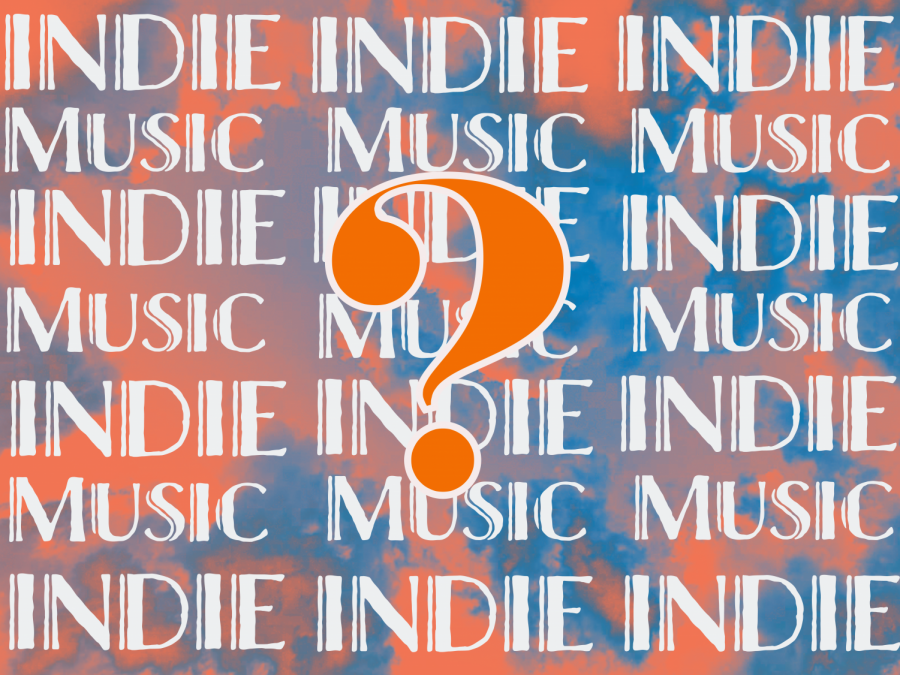 indie+music+repeated+over+screen+in+red+and+blue%3B+orange+question+mark+over+words