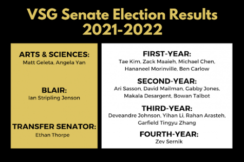 vsg chart of senate winners